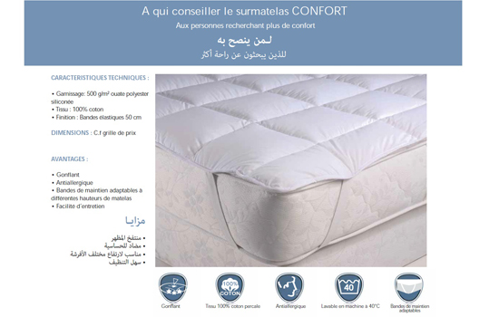 sm surmatelas confort newconcept. Black Bedroom Furniture Sets. Home Design Ideas